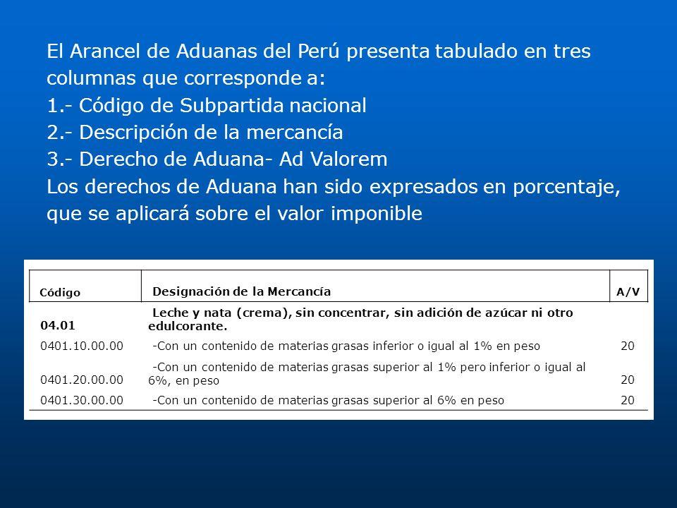 El Arancel de Aduanas del Perú presenta tabulado en tres columnas que corresponde a: 1.- Código de Subpartida nacional 2.- Descripción de la mercancía