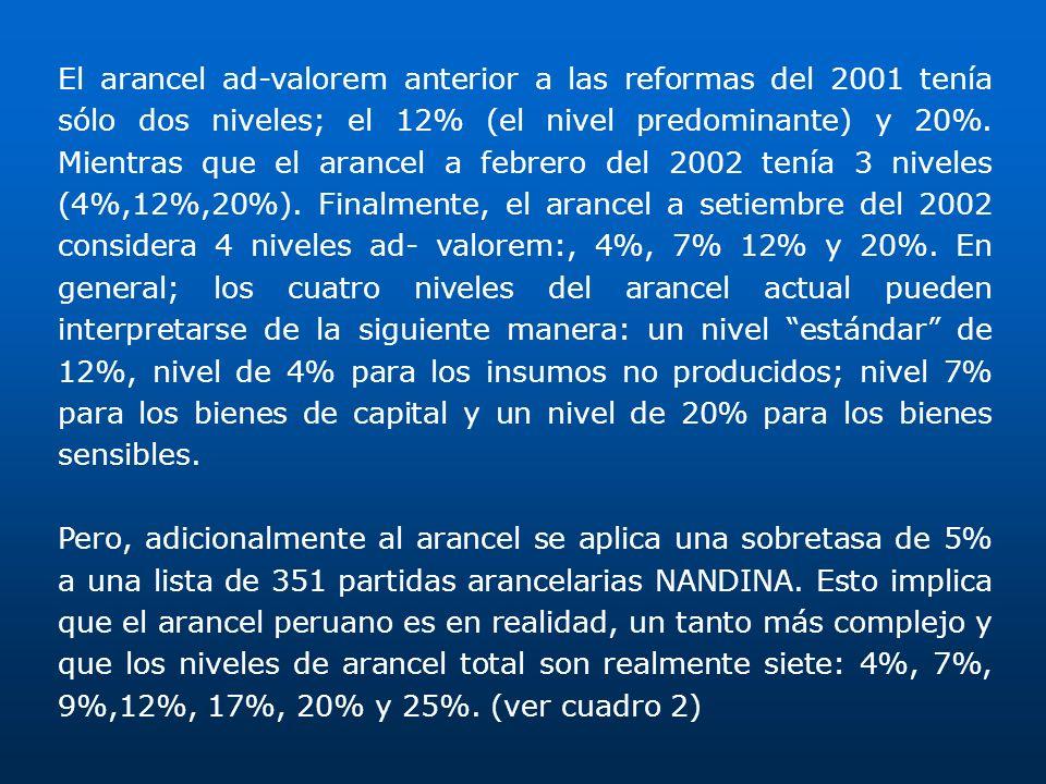 El arancel ad-valorem anterior a las reformas del 2001 tenía sólo dos niveles; el 12% (el nivel predominante) y 20%. Mientras que el arancel a febrero