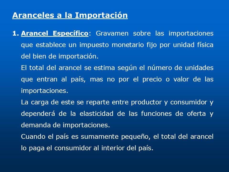 Aranceles a la Importación 1.Arancel Específico: Gravamen sobre las importaciones que establece un impuesto monetario fijo por unidad física del bien