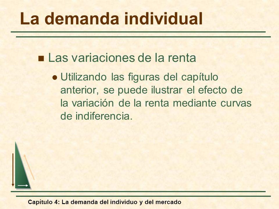 Capítulo 4: La demanda del individuo y del mercado La demanda individual Las variaciones de la renta Utilizando las figuras del capítulo anterior, se