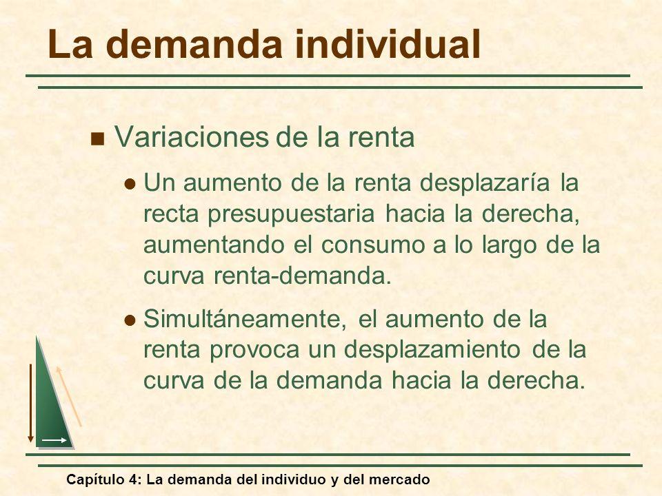 Capítulo 4: La demanda del individuo y del mercado La demanda individual Variaciones de la renta Un aumento de la renta desplazaría la recta presupues