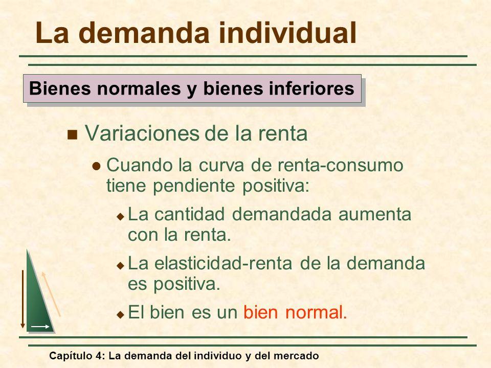 Capítulo 4: La demanda del individuo y del mercado La demanda individual Variaciones de la renta Cuando la curva de renta-consumo tiene pendiente posi