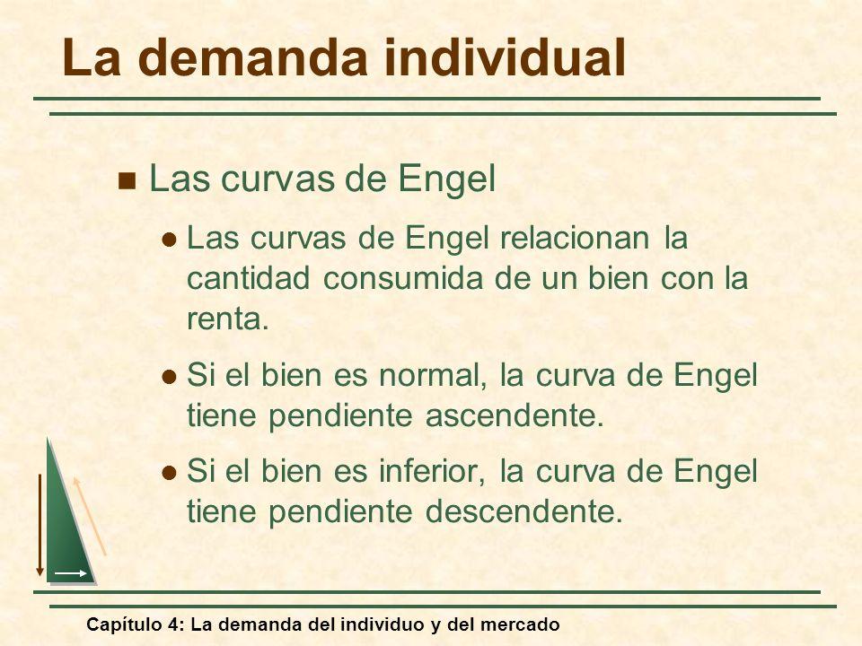 Capítulo 4: La demanda del individuo y del mercado La demanda individual Las curvas de Engel Las curvas de Engel relacionan la cantidad consumida de u
