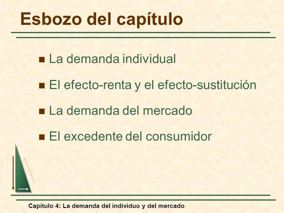 Capítulo 4: La demanda del individuo y del mercado Esbozo del capítulo La demanda individual El efecto-renta y el efecto-sustitución La demanda del me