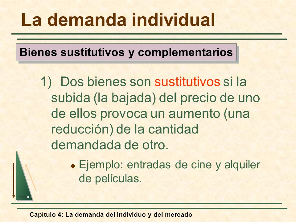 Capítulo 4: La demanda del individuo y del mercado La demanda individual 1) Dos bienes son sustitutivos si la subida (la bajada) del precio de uno de