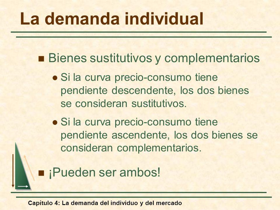 Capítulo 4: La demanda del individuo y del mercado La demanda individual Bienes sustitutivos y complementarios Si la curva precio-consumo tiene pendie