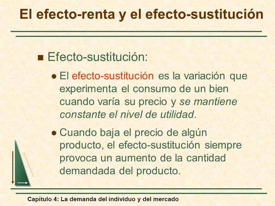 Capítulo 4: La demanda del individuo y del mercado El efecto-renta y el efecto-sustitución Efecto-sustitución: El efecto-sustitución es la variación q