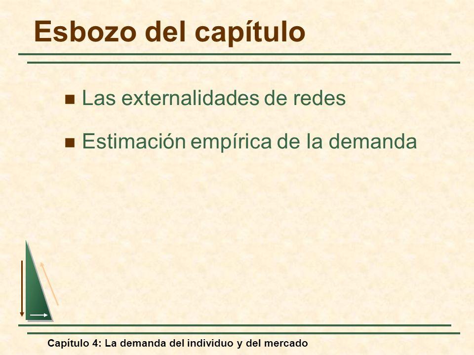 Capítulo 4: La demanda del individuo y del mercado Esbozo del capítulo Las externalidades de redes Estimación empírica de la demanda