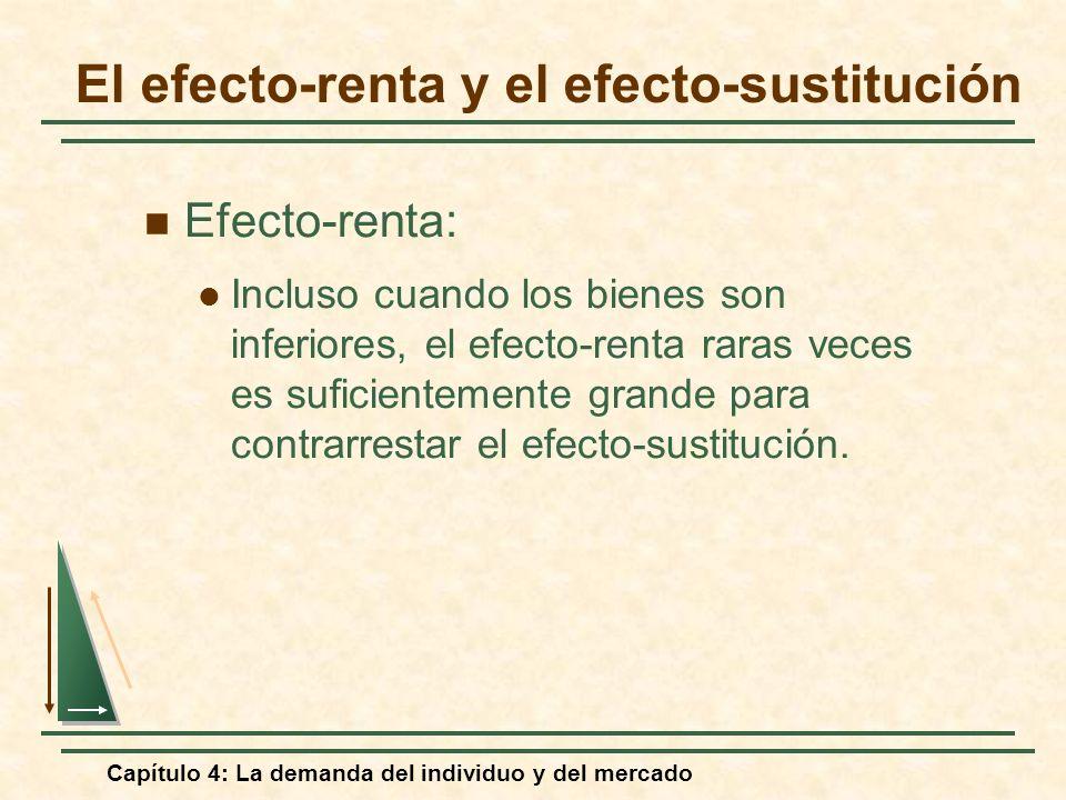 Capítulo 4: La demanda del individuo y del mercado El efecto-renta y el efecto-sustitución Efecto-renta: Incluso cuando los bienes son inferiores, el