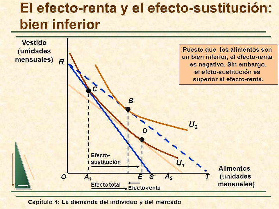 Capítulo 4: La demanda del individuo y del mercado Alimentos (unidades mensuales) O R Vestido (unidades mensuales) A1A1 ST C U1U1 E Efecto- sustitució