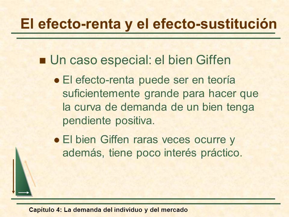 Capítulo 4: La demanda del individuo y del mercado El efecto-renta y el efecto-sustitución Un caso especial: el bien Giffen El efecto-renta puede ser
