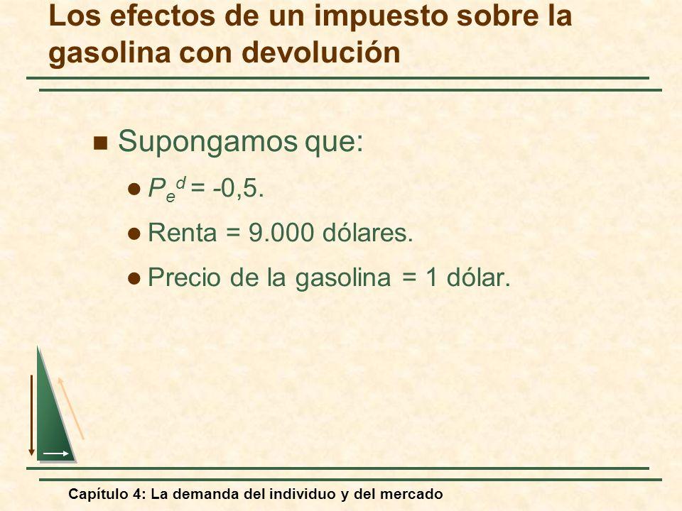 Capítulo 4: La demanda del individuo y del mercado Los efectos de un impuesto sobre la gasolina con devolución Supongamos que: P e d = -0,5. Renta = 9
