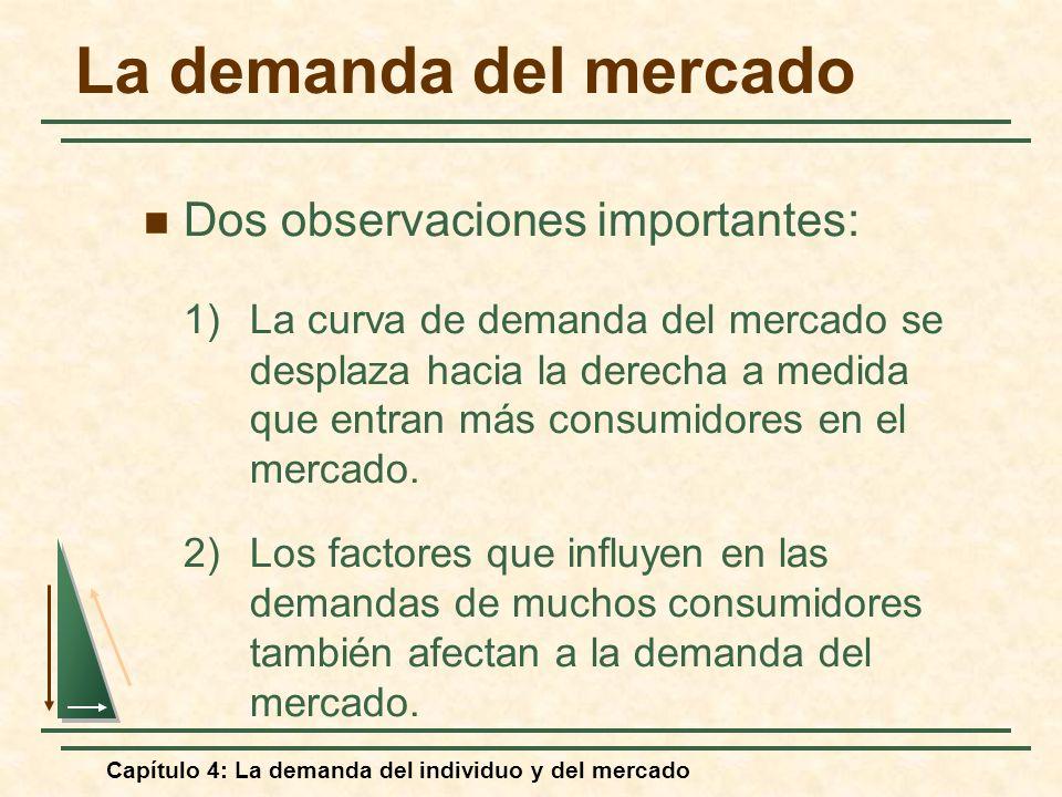 Capítulo 4: La demanda del individuo y del mercado La demanda del mercado Dos observaciones importantes: 1)La curva de demanda del mercado se desplaza