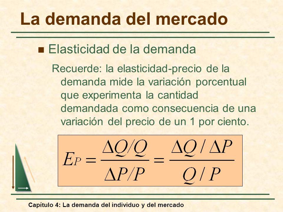 Capítulo 4: La demanda del individuo y del mercado La demanda del mercado Elasticidad de la demanda Recuerde: la elasticidad-precio de la demanda mide