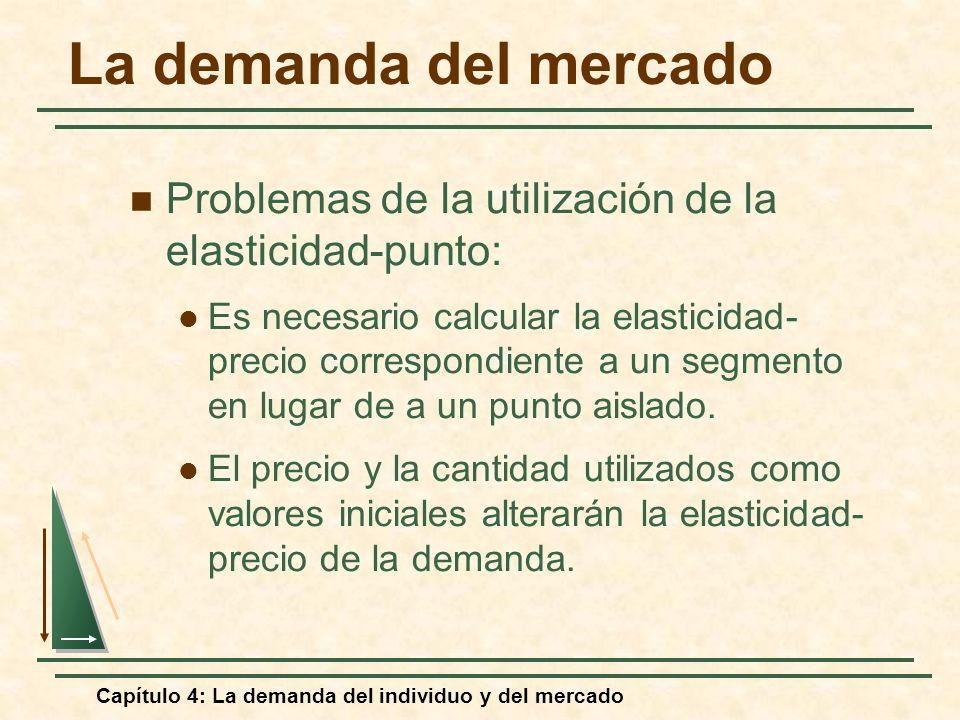Capítulo 4: La demanda del individuo y del mercado La demanda del mercado Problemas de la utilización de la elasticidad-punto: Es necesario calcular l