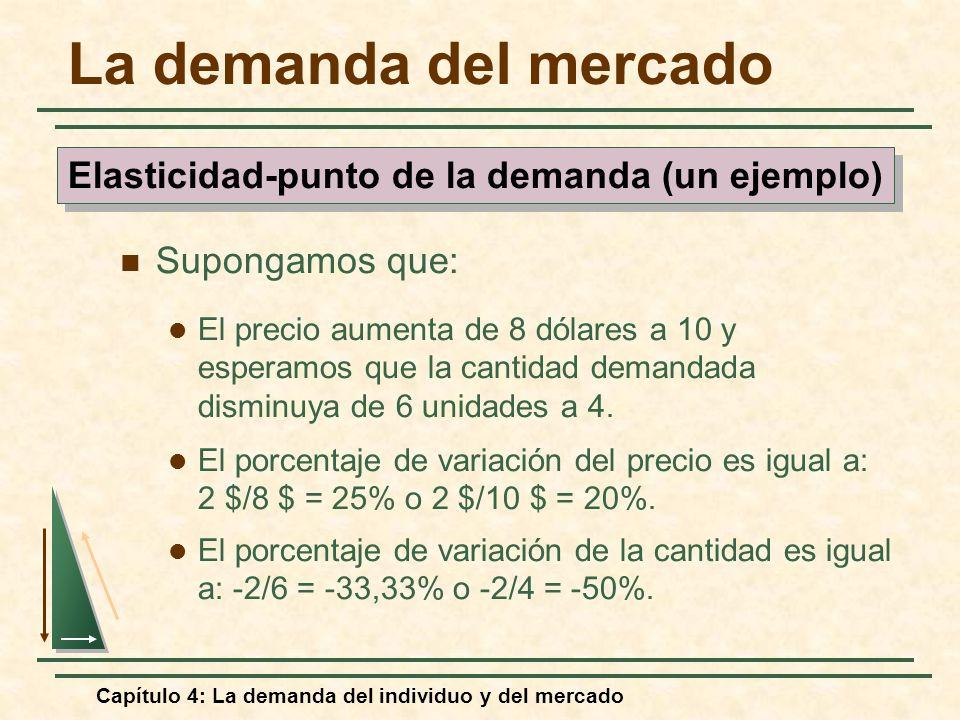 Capítulo 4: La demanda del individuo y del mercado La demanda del mercado Supongamos que: El precio aumenta de 8 dólares a 10 y esperamos que la canti