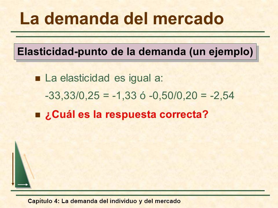 Capítulo 4: La demanda del individuo y del mercado La demanda del mercado La elasticidad es igual a: -33,33/0,25 = -1,33 ó -0,50/0,20 = -2,54 ¿Cuál es