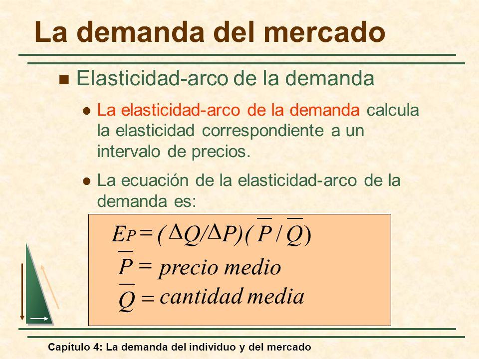Capítulo 4: La demanda del individuo y del mercado La demanda del mercado Elasticidad-arco de la demanda La elasticidad-arco de la demanda calcula la
