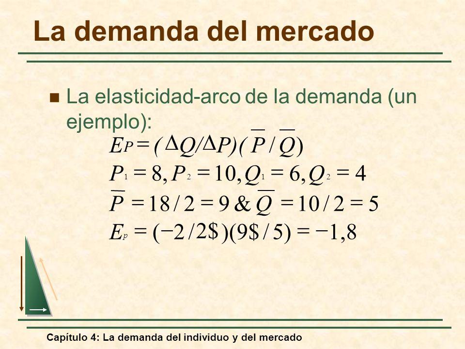 Capítulo 4: La demanda del individuo y del mercado La demanda del mercado La elasticidad-arco de la demanda (un ejemplo): 8,1)5/9$)( 2$ /2( 52/10&92/1