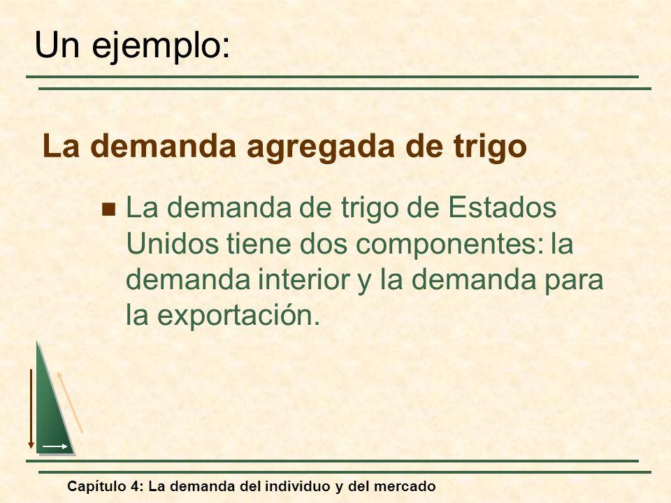 Capítulo 4: La demanda del individuo y del mercado La demanda agregada de trigo La demanda de trigo de Estados Unidos tiene dos componentes: la demand