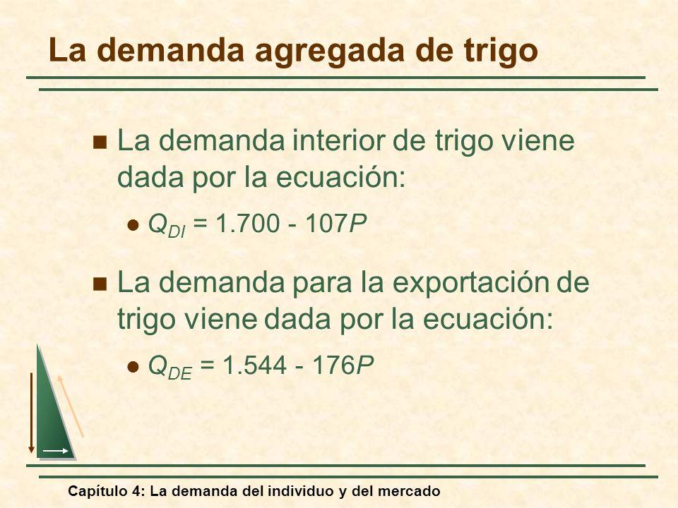 Capítulo 4: La demanda del individuo y del mercado La demanda agregada de trigo La demanda interior de trigo viene dada por la ecuación: Q DI = 1.700