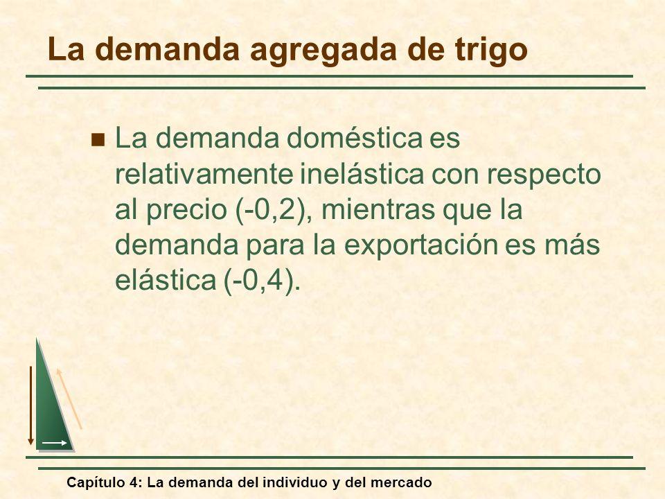 Capítulo 4: La demanda del individuo y del mercado La demanda agregada de trigo La demanda doméstica es relativamente inelástica con respecto al preci