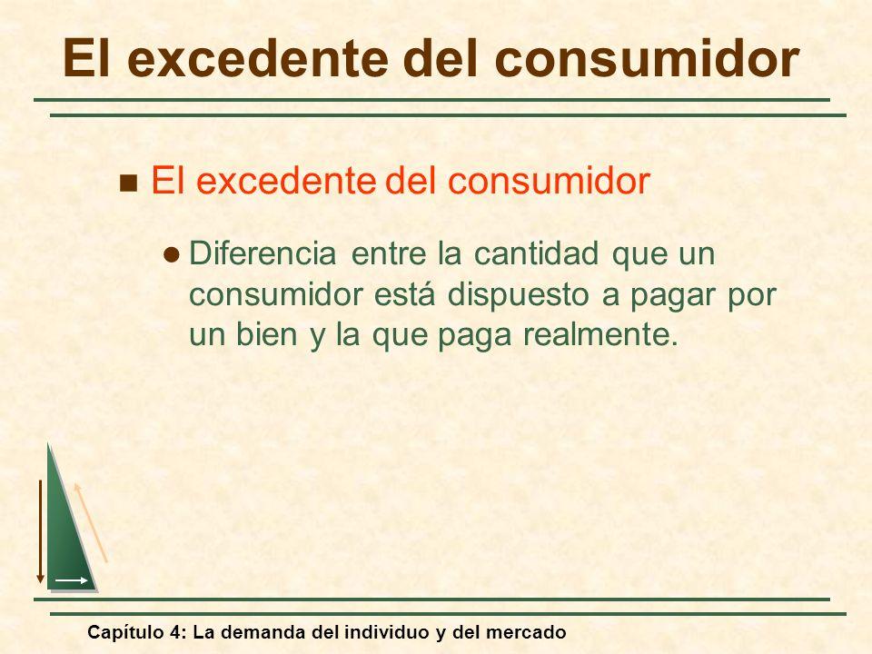 Capítulo 4: La demanda del individuo y del mercado El excedente del consumidor Diferencia entre la cantidad que un consumidor está dispuesto a pagar p