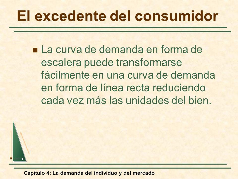 Capítulo 4: La demanda del individuo y del mercado El excedente del consumidor La curva de demanda en forma de escalera puede transformarse fácilmente