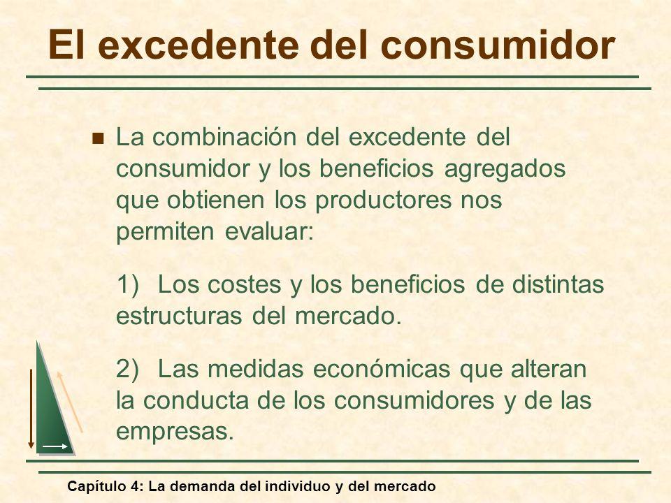 Capítulo 4: La demanda del individuo y del mercado El excedente del consumidor La combinación del excedente del consumidor y los beneficios agregados