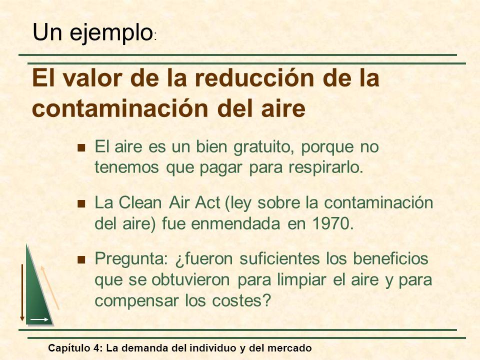 Capítulo 4: La demanda del individuo y del mercado El valor de la reducción de la contaminación del aire El aire es un bien gratuito, porque no tenemo