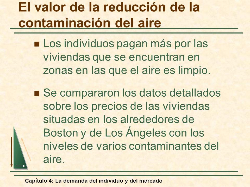 Capítulo 4: La demanda del individuo y del mercado El valor de la reducción de la contaminación del aire Los individuos pagan más por las viviendas qu