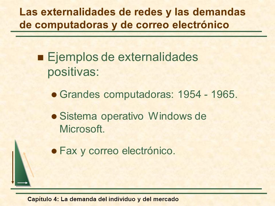 Capítulo 4: La demanda del individuo y del mercado Las externalidades de redes y las demandas de computadoras y de correo electrónico Ejemplos de exte