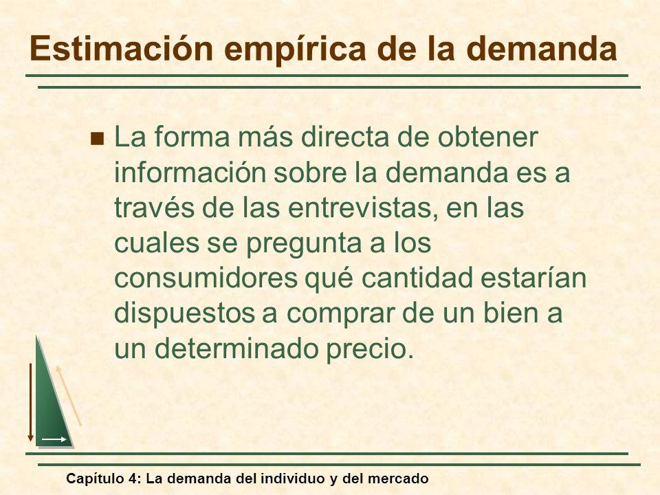 Capítulo 4: La demanda del individuo y del mercado Estimación empírica de la demanda La forma más directa de obtener información sobre la demanda es a