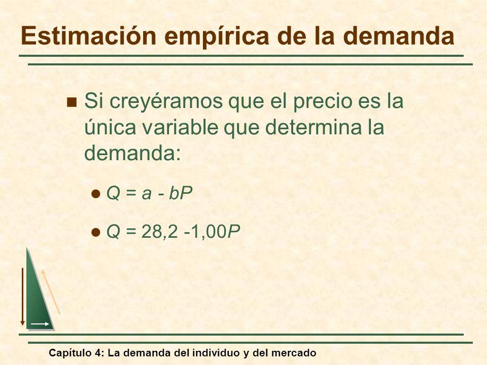 Capítulo 4: La demanda del individuo y del mercado Si creyéramos que el precio es la única variable que determina la demanda: Q = a - bP Q = 28,2 -1,0