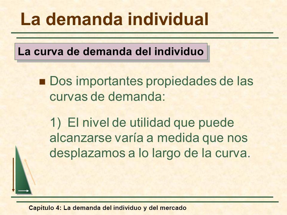 Capítulo 4: La demanda del individuo y del mercado La demanda individual Dos importantes propiedades de las curvas de demanda: 1)El nivel de utilidad