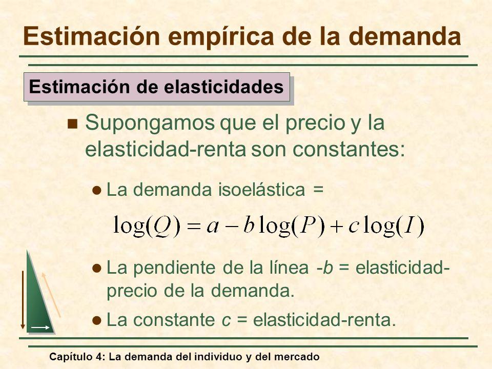 Capítulo 4: La demanda del individuo y del mercado Supongamos que el precio y la elasticidad-renta son constantes: La demanda isoelástica = La pendien