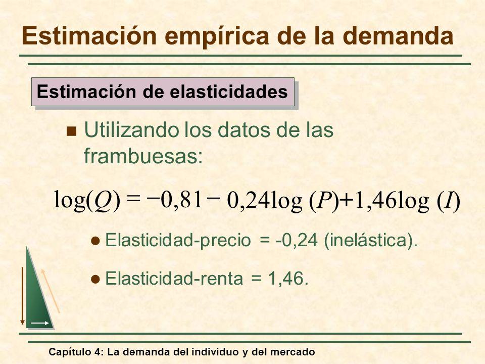 Capítulo 4: La demanda del individuo y del mercado Utilizando los datos de las frambuesas: Elasticidad-precio = -0,24 (inelástica). Elasticidad-renta