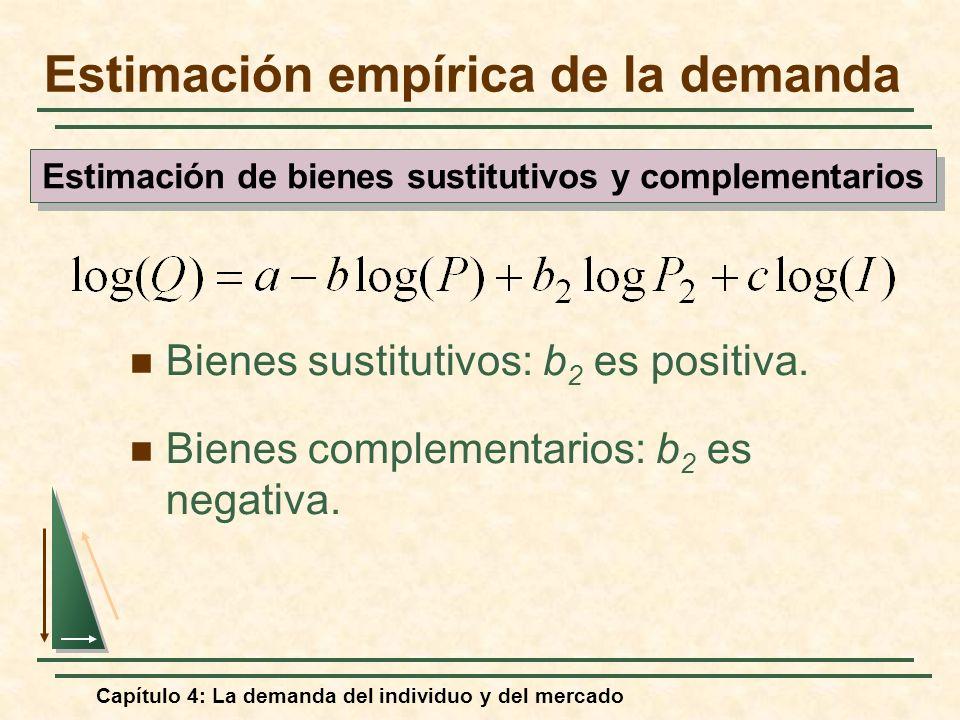 Capítulo 4: La demanda del individuo y del mercado Bienes sustitutivos: b 2 es positiva. Bienes complementarios: b 2 es negativa. Estimación de bienes
