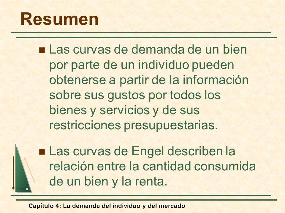 Capítulo 4: La demanda del individuo y del mercado Resumen Las curvas de demanda de un bien por parte de un individuo pueden obtenerse a partir de la