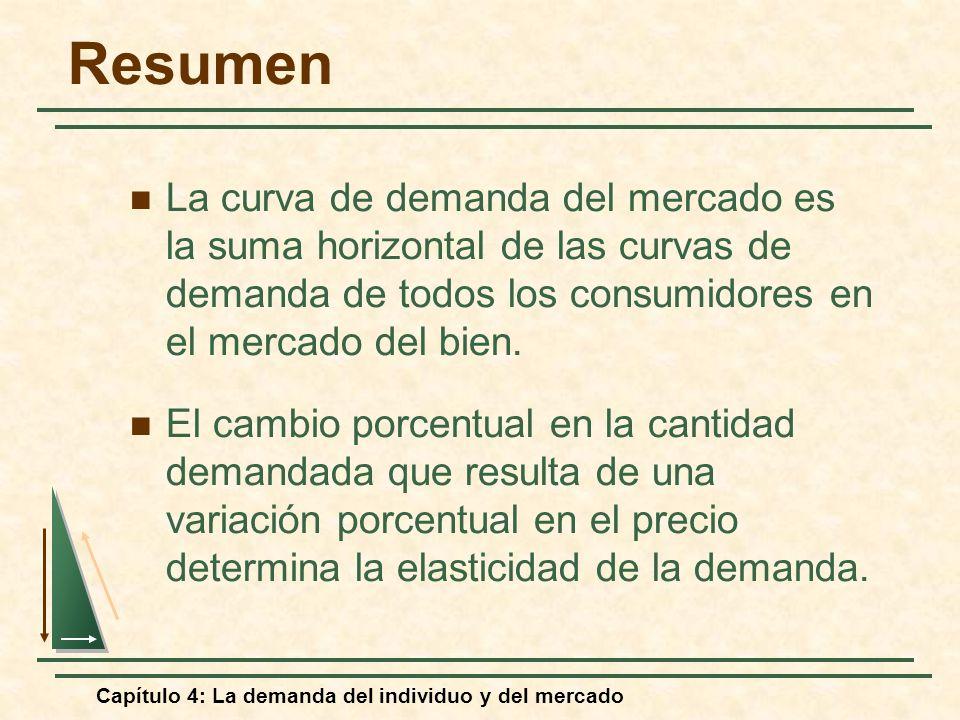 Capítulo 4: La demanda del individuo y del mercado Resumen La curva de demanda del mercado es la suma horizontal de las curvas de demanda de todos los