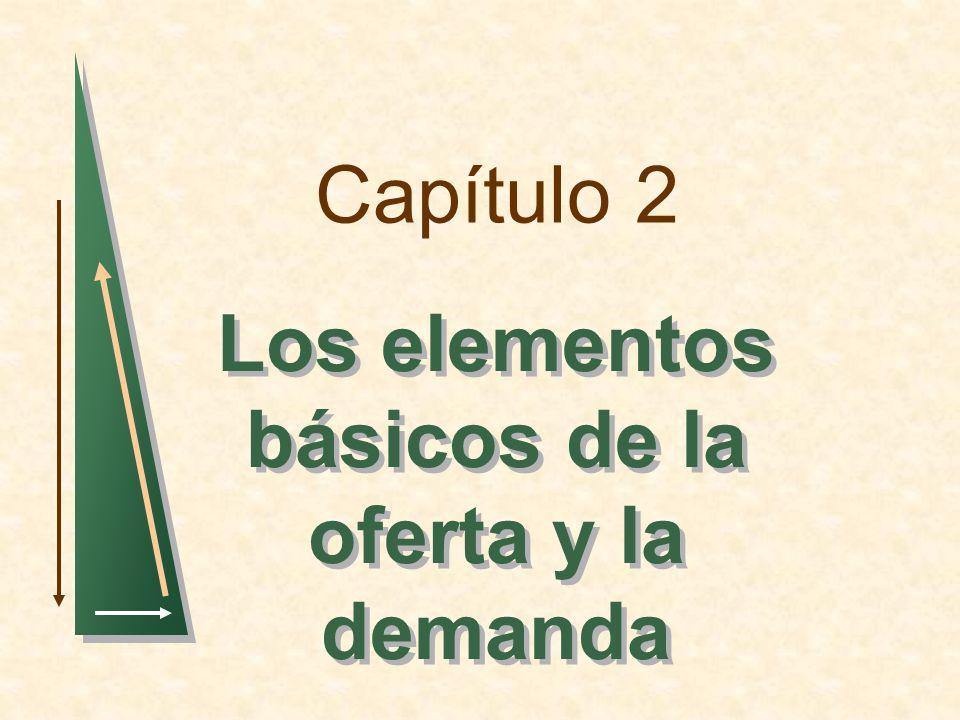 Capítulo 2: Los elementos básicos de la oferta y la demanda S 1998 D 1998 D 1900 S 1900 S 1950 D 1950 Senda a largo plazo del precio y del consumo Cambios en el equilibrio del mercado Cantidad Precio