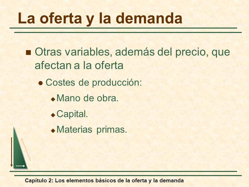 Capítulo 2: Los elementos básicos de la oferta y la demanda La oferta y la demanda Otras variables, además del precio, que afectan a la oferta Costes