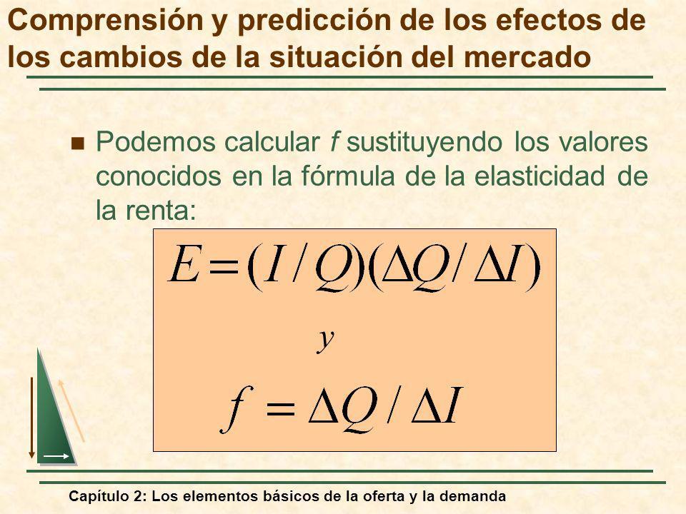 Capítulo 2: Los elementos básicos de la oferta y la demanda Podemos calcular f sustituyendo los valores conocidos en la fórmula de la elasticidad de l