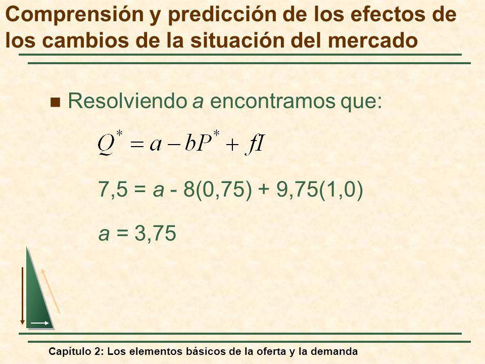 Capítulo 2: Los elementos básicos de la oferta y la demanda Resolviendo a encontramos que: 7,5 = a - 8(0,75) + 9,75(1,0) a = 3,75 Comprensión y predic