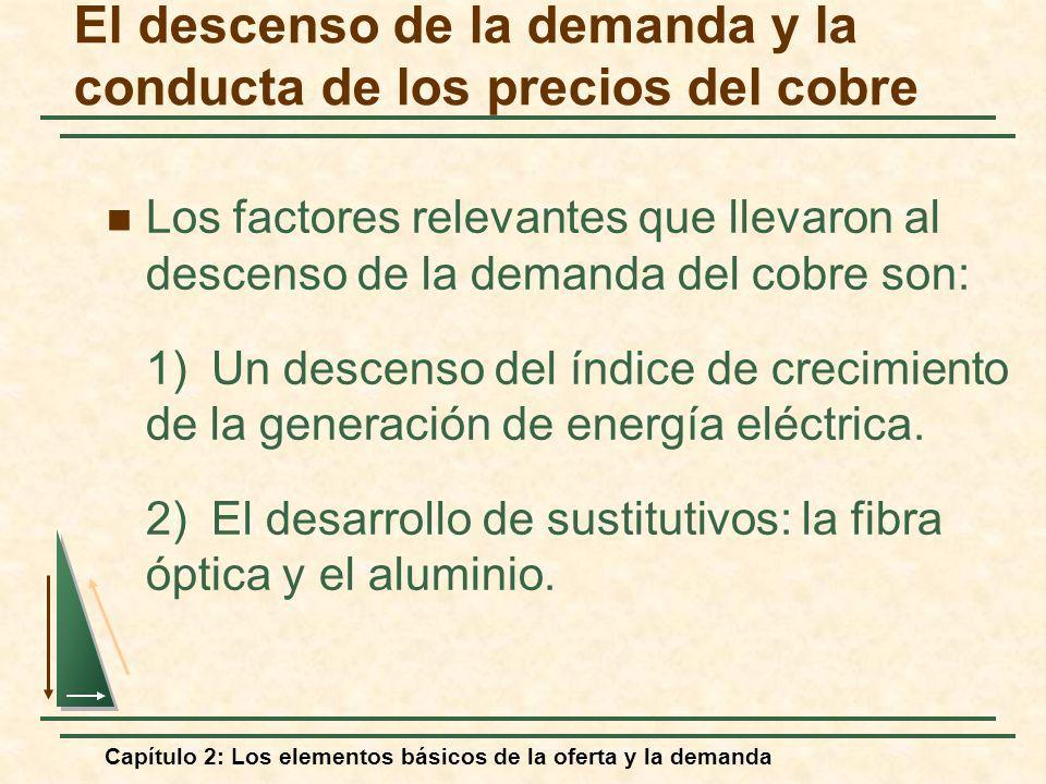 Capítulo 2: Los elementos básicos de la oferta y la demanda El descenso de la demanda y la conducta de los precios del cobre Los factores relevantes q