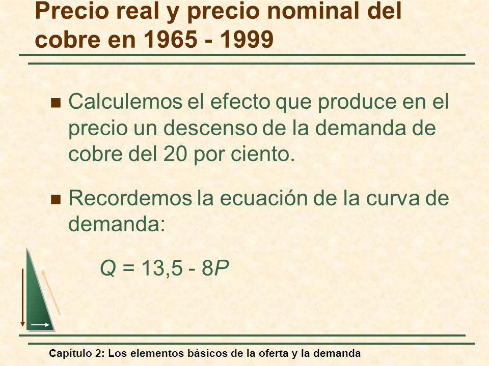 Capítulo 2: Los elementos básicos de la oferta y la demanda Calculemos el efecto que produce en el precio un descenso de la demanda de cobre del 20 po