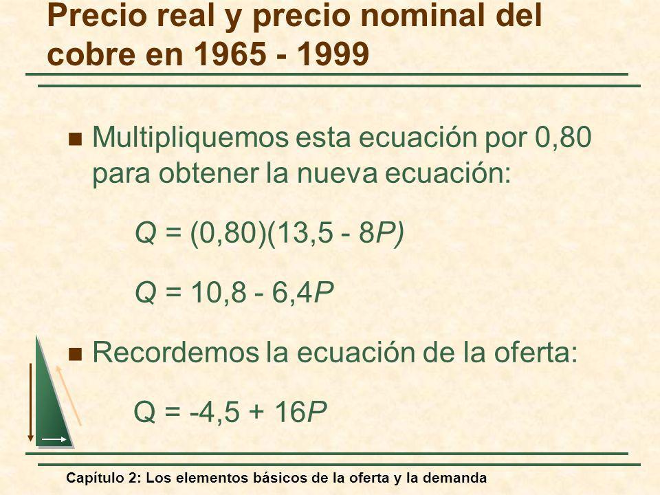 Capítulo 2: Los elementos básicos de la oferta y la demanda Multipliquemos esta ecuación por 0,80 para obtener la nueva ecuación: Q = (0,80)(13,5 - 8P