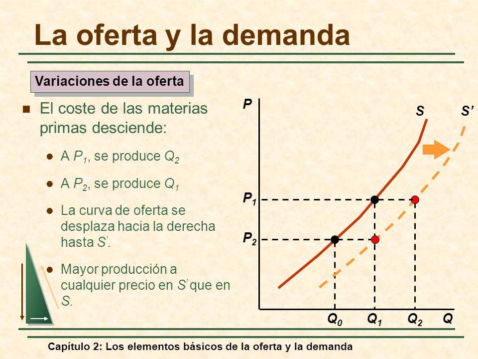 Capítulo 2: Los elementos básicos de la oferta y la demanda La oferta y la demanda El coste de las materias primas desciende: A P 1, se produce Q 2 A