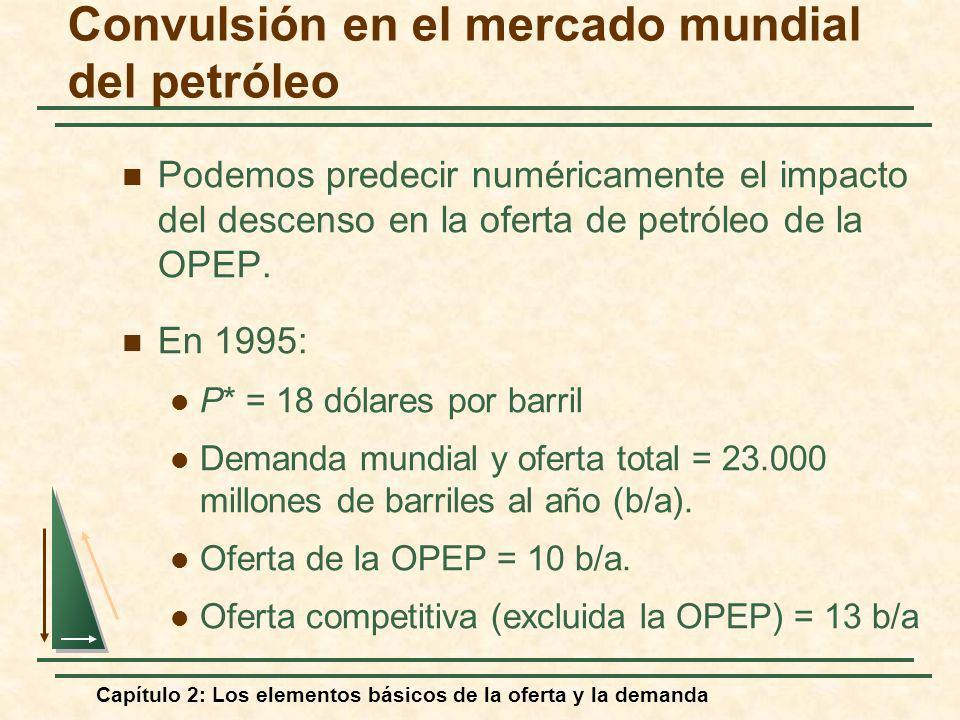 Capítulo 2: Los elementos básicos de la oferta y la demanda Convulsión en el mercado mundial del petróleo Podemos predecir numéricamente el impacto de