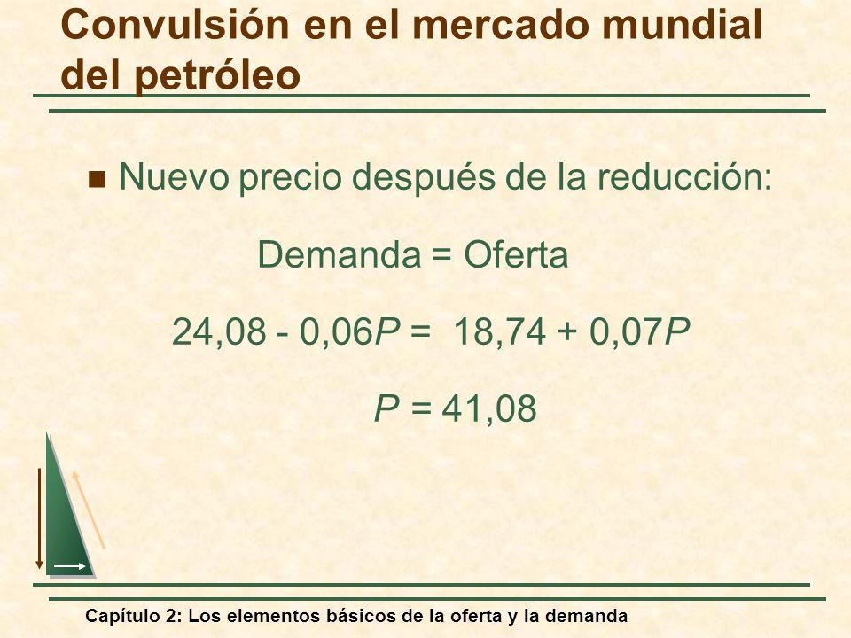 Capítulo 2: Los elementos básicos de la oferta y la demanda Convulsión en el mercado mundial del petróleo Nuevo precio después de la reducción: Demand